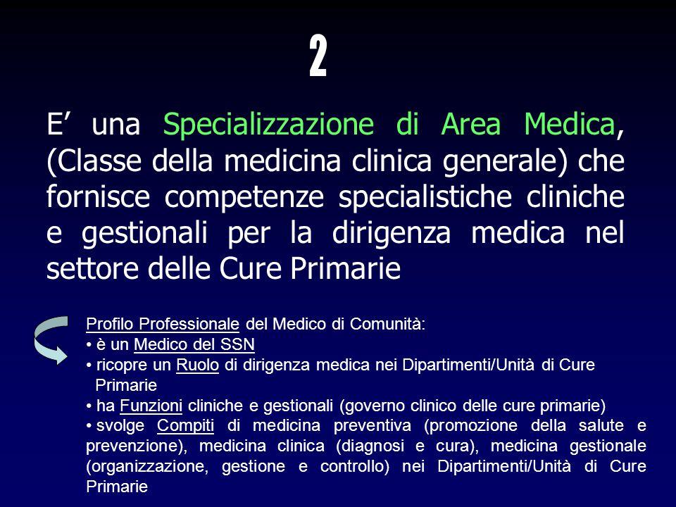 E' una Specializzazione di Area Medica, (Classe della medicina clinica generale) che fornisce competenze specialistiche cliniche e gestionali per la d