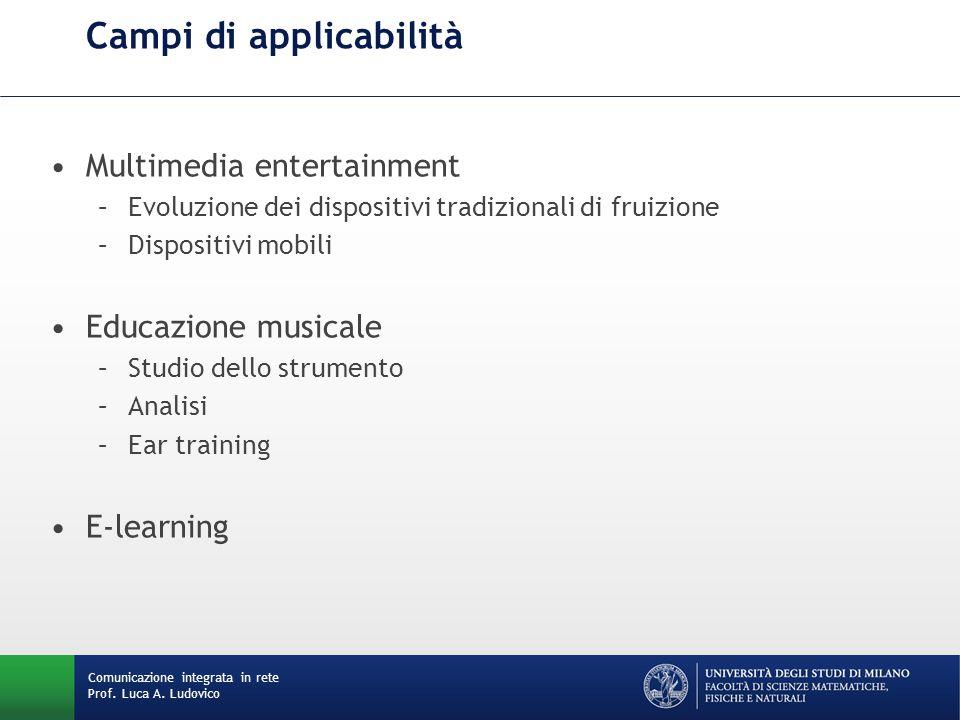 Campi di applicabilità Multimedia entertainment –Evoluzione dei dispositivi tradizionali di fruizione –Dispositivi mobili Educazione musicale –Studio