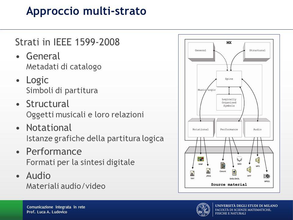 Approccio multi-strato Strati in IEEE 1599-2008 General Metadati di catalogo Logic Simboli di partitura Structural Oggetti musicali e loro relazioni Notational Istanze grafiche della partitura logica Performance Formati per la sintesi digitale Audio Materiali audio/video Comunicazione integrata in rete Prof.