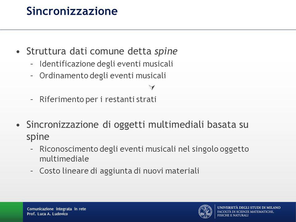 Sincronizzazione Struttura dati comune detta spine –Identificazione degli eventi musicali –Ordinamento degli eventi musicali  –Riferimento per i rest
