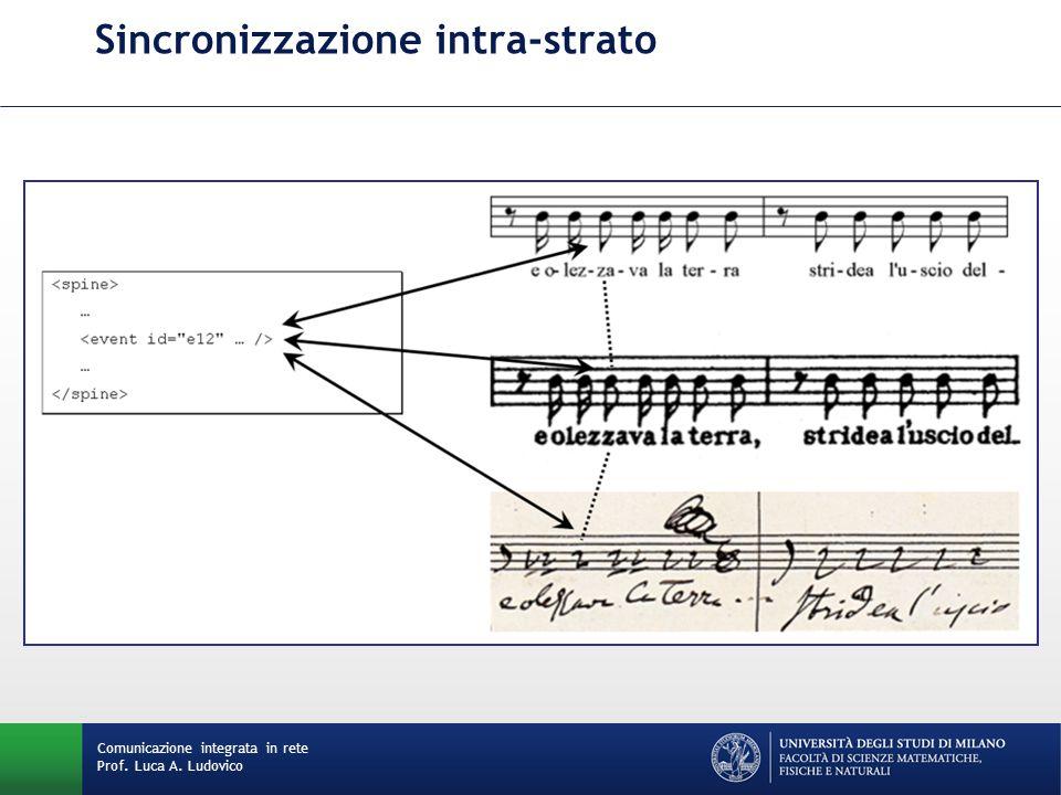 Sincronizzazione intra-strato Comunicazione integrata in rete Prof. Luca A. Ludovico