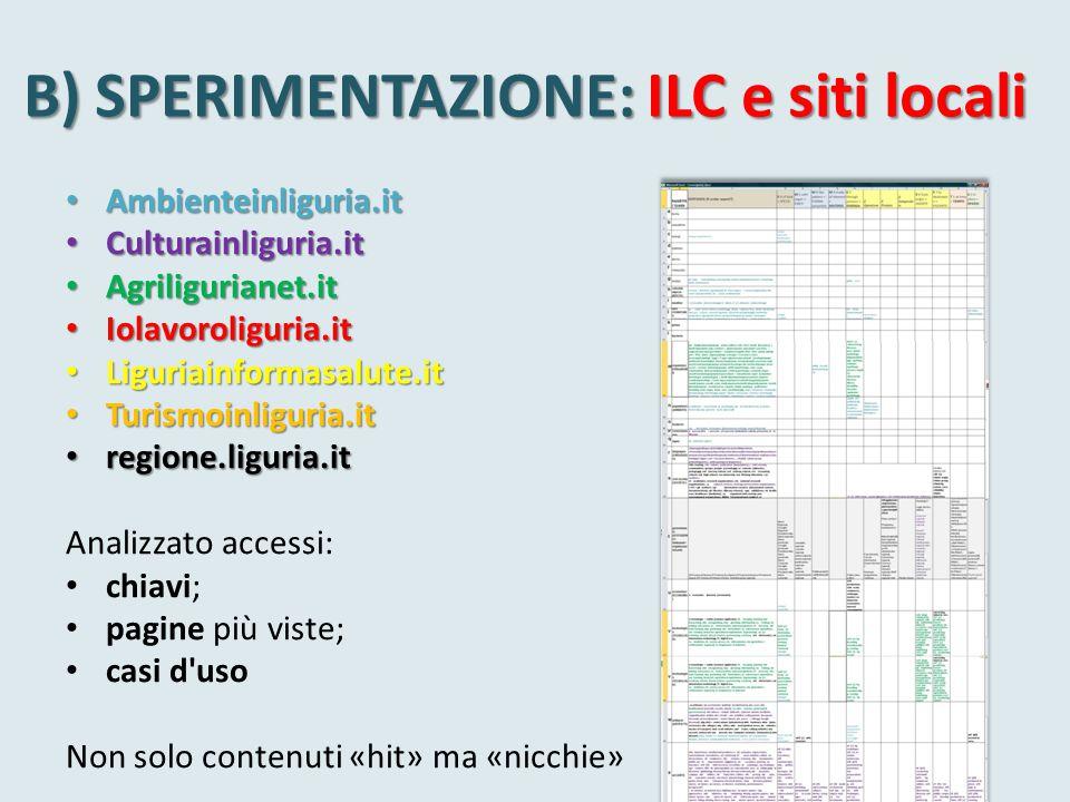 B) SPERIMENTAZIONE: ILC e siti locali Ambienteinliguria.it Ambienteinliguria.it Culturainliguria.it Culturainliguria.it Agriligurianet.it Agriligurian