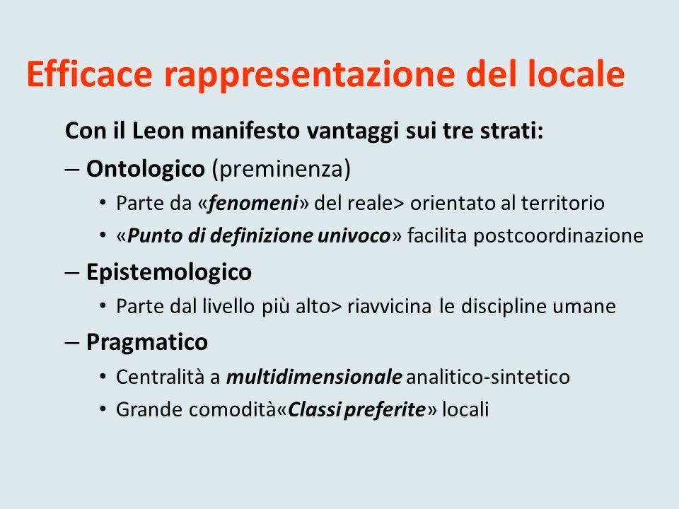 Efficace rappresentazione del locale Con il Leon manifesto vantaggi sui tre strati: – Ontologico (preminenza) Parte da «fenomeni» del reale> orientato