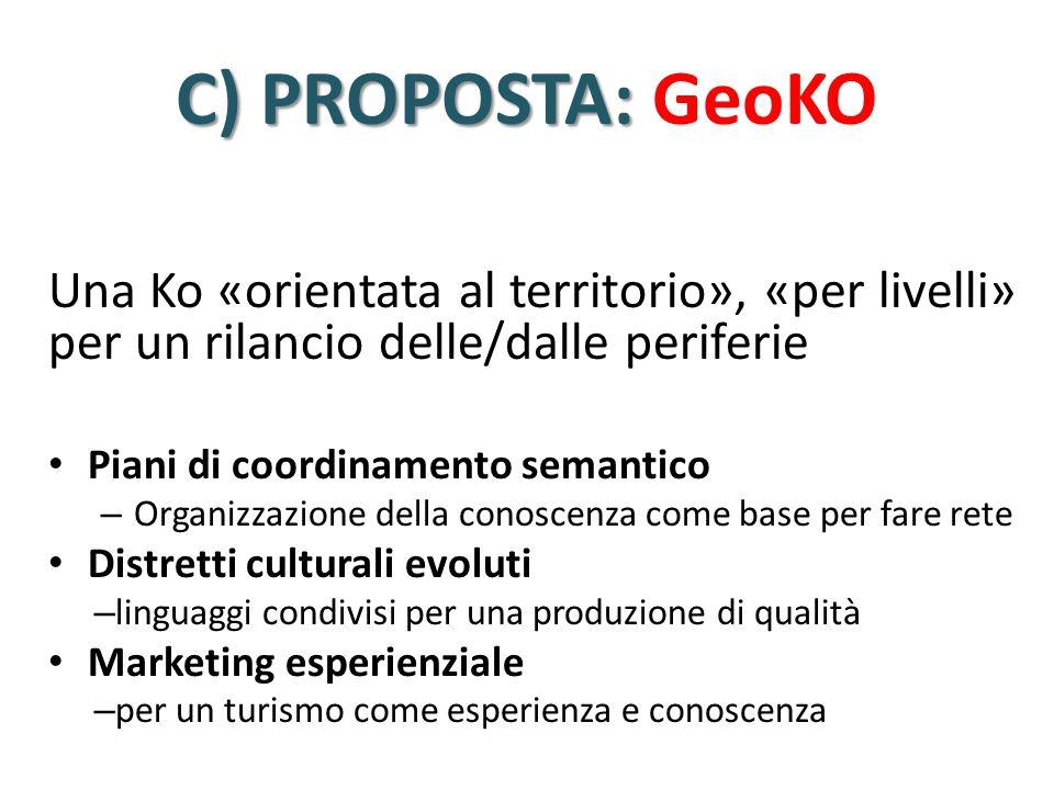 C) PROPOSTA: C) PROPOSTA: GeoKO Una Ko «orientata al territorio», «per livelli» per un rilancio delle/dalle periferie Piani di coordinamento semantico