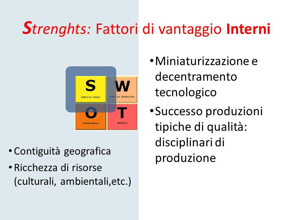 S trenghts: Fattori di vantaggio Interni Miniaturizzazione e decentramento tecnologico Successo produzioni tipiche di qualità: disciplinari di produzi
