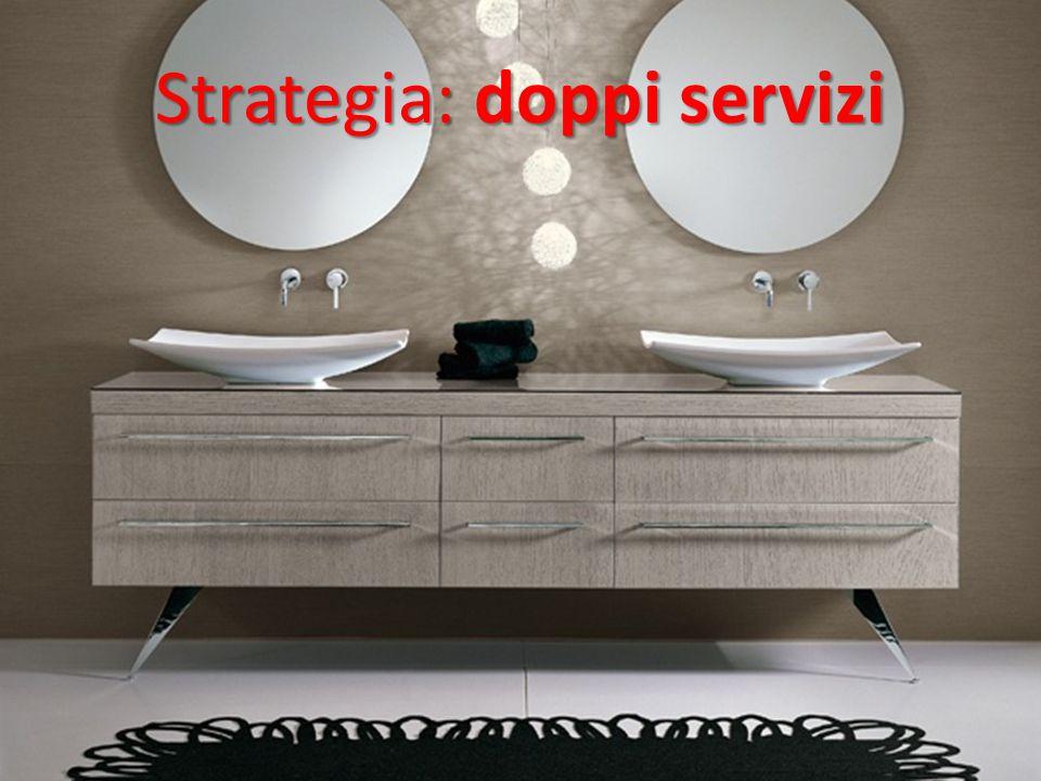 Strategia: doppi servizi