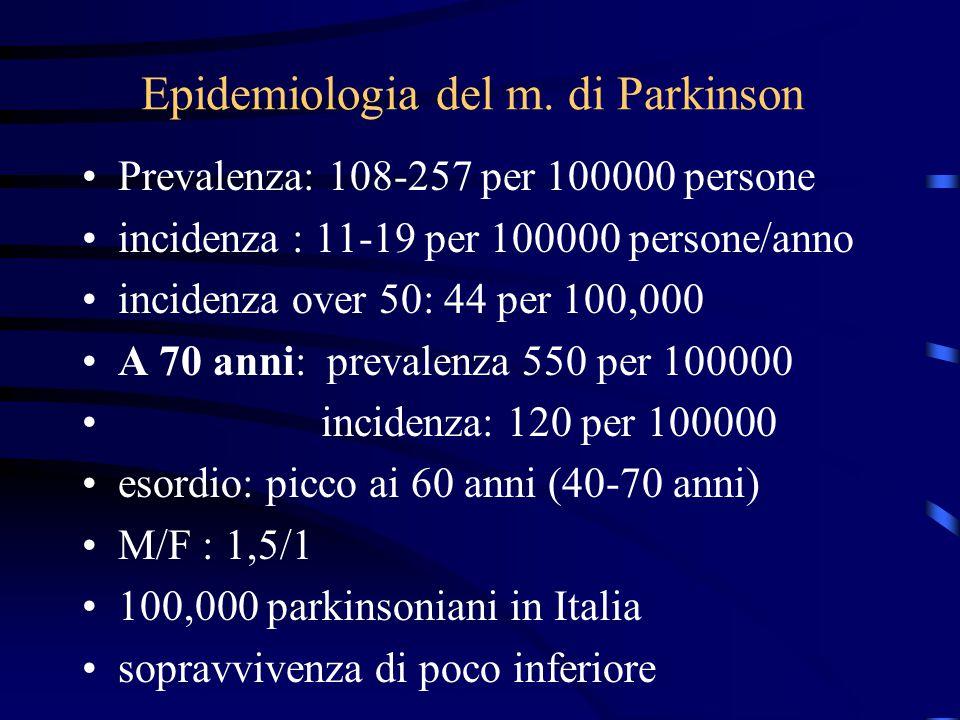 Epidemiologia del m.