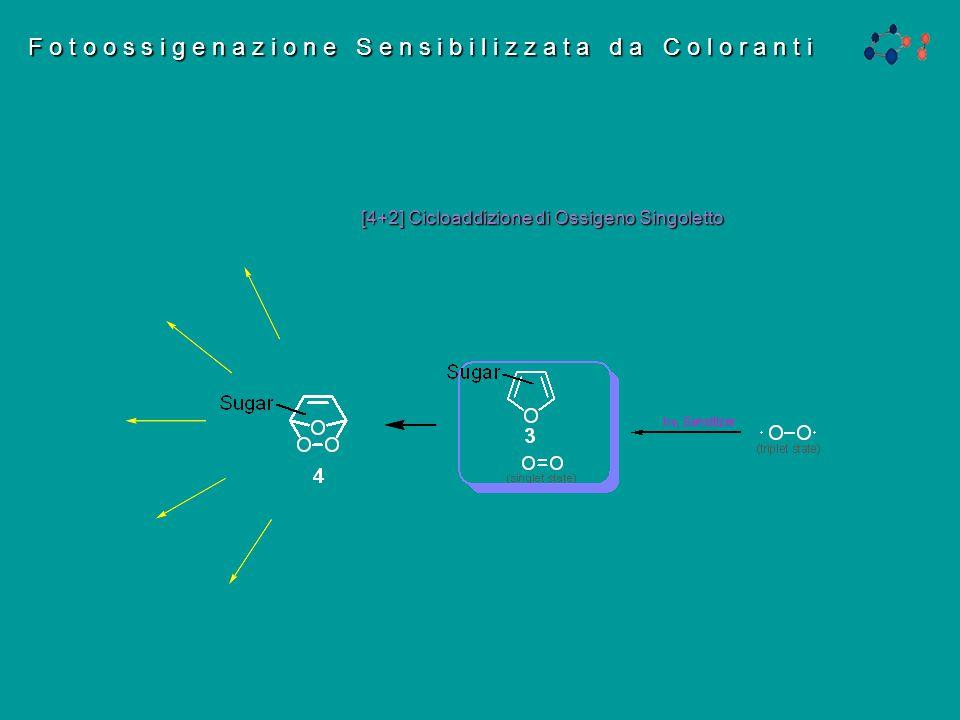 F o t o o s s i g e n a z i o n e S e n s i b i l i z z a t a d a C o l o r a n t i [4+2] Cicloaddizione di Ossigeno Singoletto