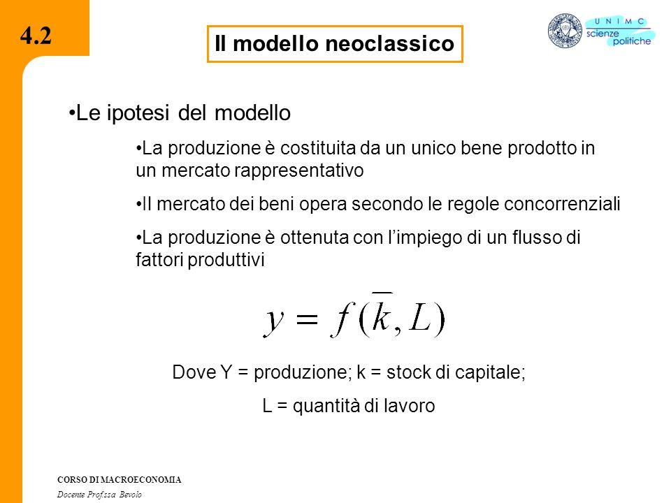 4.2.2 CORSO DI MACROECONOMIA Docente Prof.ssa Bevolo 4.2 Il modello neoclassico Le ipotesi del modello La produzione è costituita da un unico bene pro