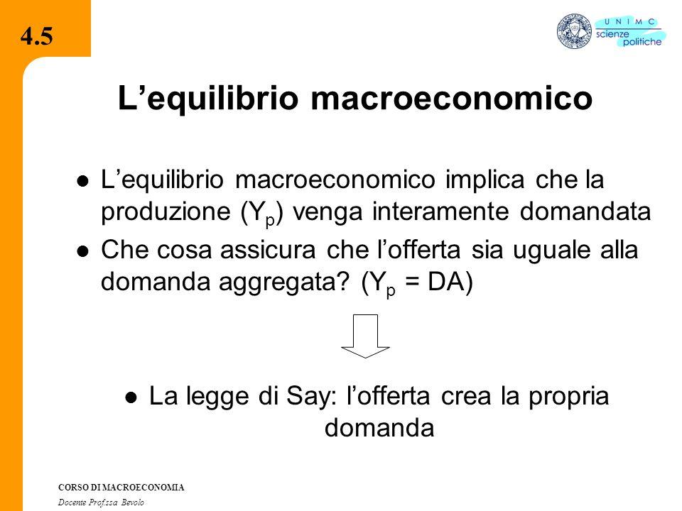 4.2.2 CORSO DI MACROECONOMIA Docente Prof.ssa Bevolo L'equilibrio macroeconomico L'equilibrio macroeconomico implica che la produzione (Y p ) venga interamente domandata Che cosa assicura che l'offerta sia uguale alla domanda aggregata.