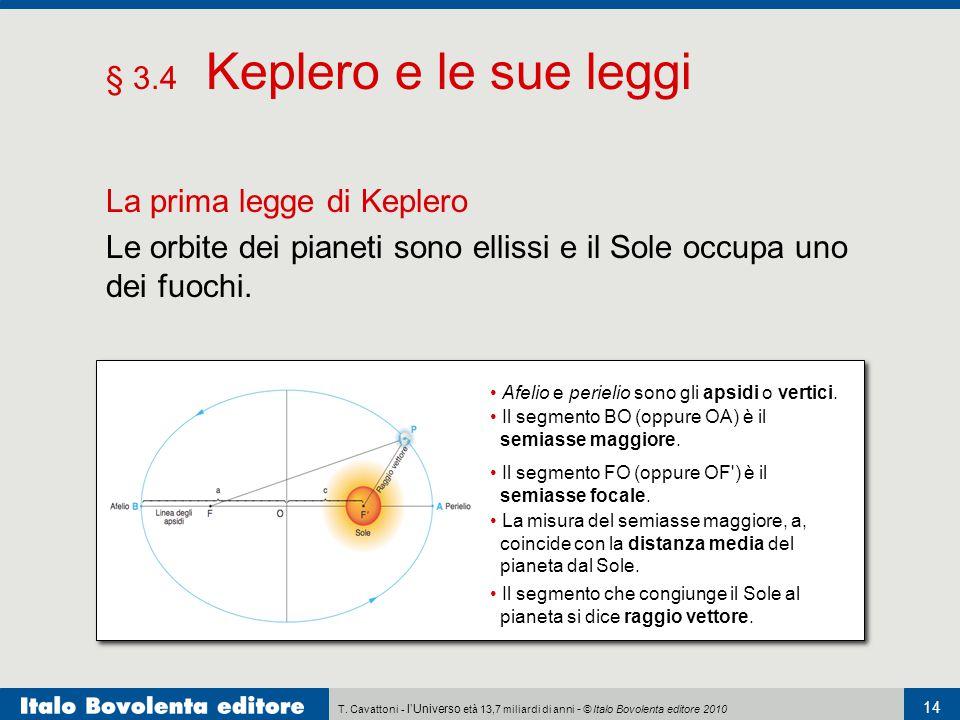 T. Cavattoni - l'Universo età 13,7 miliardi di anni - © Italo Bovolenta editore 2010 14 § 3.4 Keplero e le sue leggi La prima legge di Keplero Le orbi