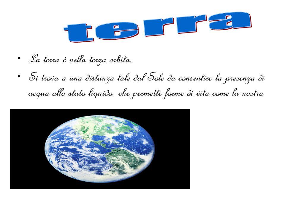 La terra è nella terza orbita. Si trova a una distanza tale dal Sole da consentire la presenza di acqua allo stato liquido che permette forme di vita