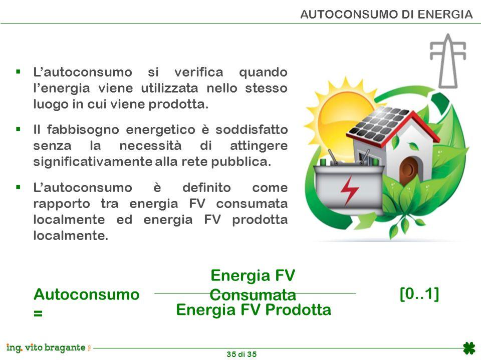 35 di 35 AUTOCONSUMO DI ENERGIA  L'autoconsumo si verifica quando l'energia viene utilizzata nello stesso luogo in cui viene prodotta.  Il fabbisogn