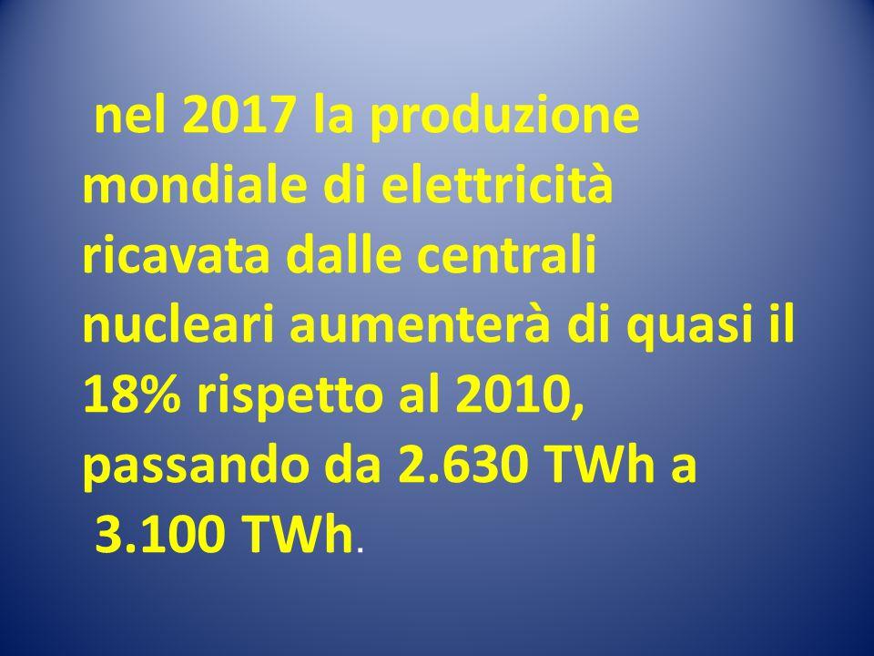 nel 2017 la produzione mondiale di elettricità ricavata dalle centrali nucleari aumenterà di quasi il 18% rispetto al 2010, passando da 2.630 TWh a 3.100 TWh.