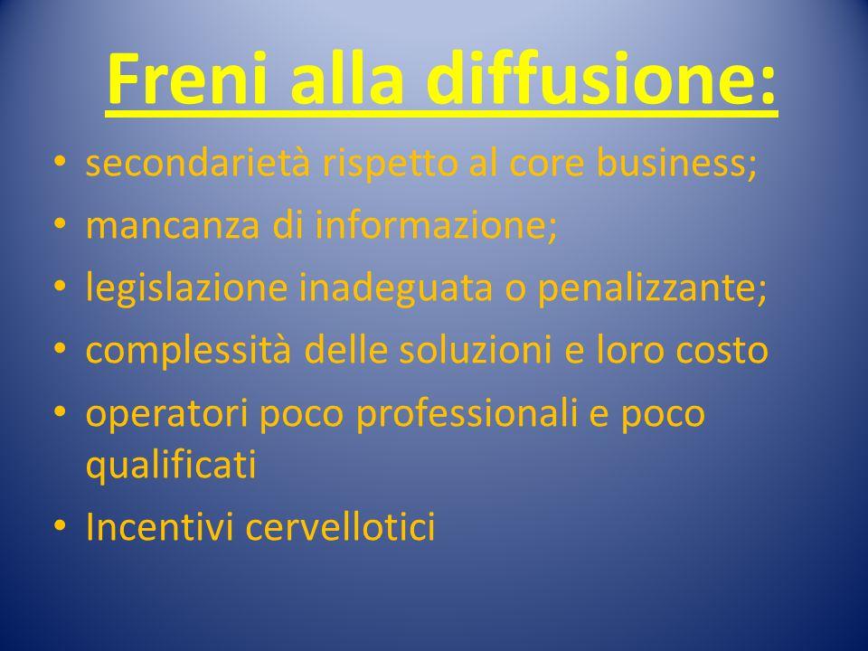 Freni alla diffusione: secondarietà rispetto al core business; mancanza di informazione; legislazione inadeguata o penalizzante; complessità delle sol