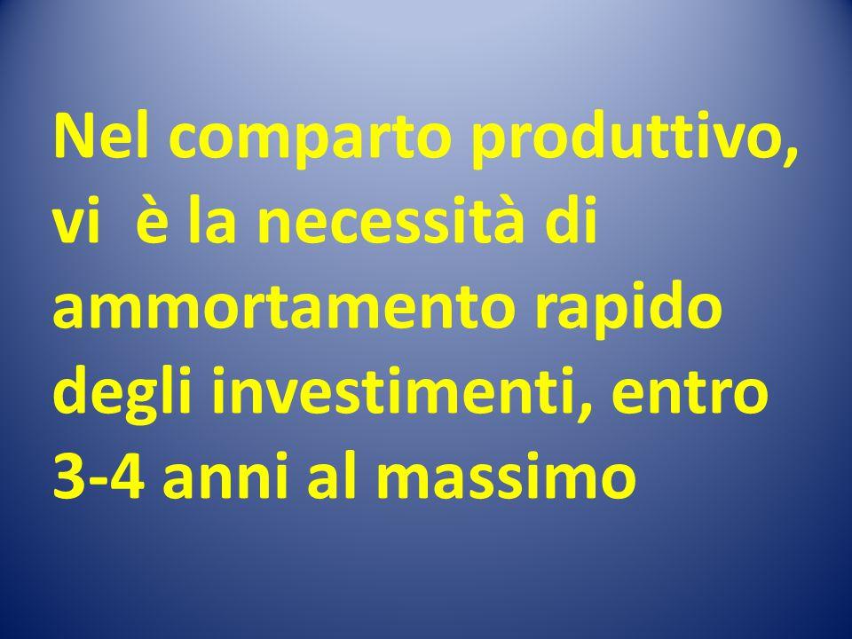 Nel comparto produttivo, vi è la necessità di ammortamento rapido degli investimenti, entro 3-4 anni al massimo