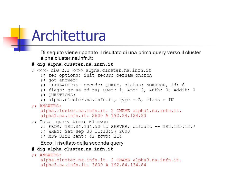 Architettura Di seguito viene riportato il risultato di una prima query verso il cluster alpha.cluster.na.infn.it: # dig alpha.cluster.na.infn.it ; > DiG 2.1 > alpha.cluster.na.infn.it ;; res options: init recurs defnam dnsrch ;; got answer: ;; ->>HEADER<<- opcode: QUERY, status: NOERROR, id: 6 ;; flags: qr aa rd ra; Ques: 1, Ans: 2, Auth: 0, Addit: 0 ;; QUESTIONS: ;; alpha.cluster.na.infn.it, type = A, class = IN ;; ANSWERS: alpha.cluster.na.infn.it.