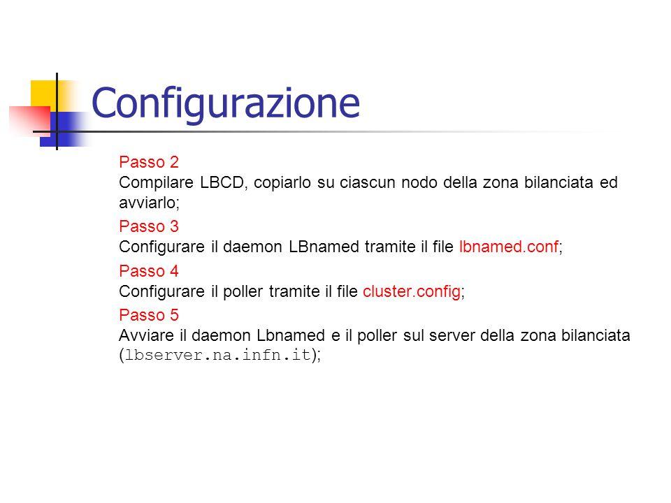 Configurazione Passo 2 Compilare LBCD, copiarlo su ciascun nodo della zona bilanciata ed avviarlo; Passo 3 Configurare il daemon LBnamed tramite il file lbnamed.conf; Passo 4 Configurare il poller tramite il file cluster.config; Passo 5 Avviare il daemon Lbnamed e il poller sul server della zona bilanciata ( lbserver.na.infn.it );