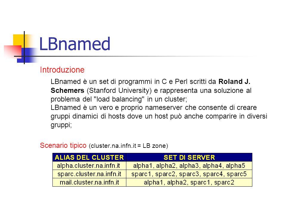 LBnamed Introduzione LBnamed è un set di programmi in C e Perl scritti da Roland J. Schemers (Stanford University) e rappresenta una soluzione al prob