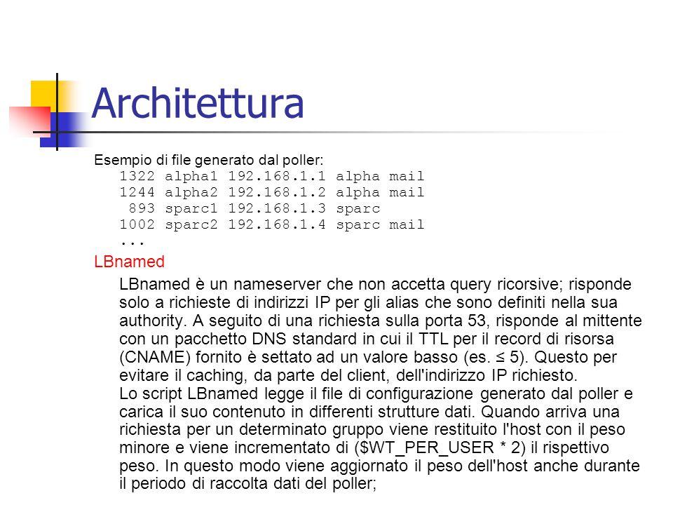 Architettura Esempio di file generato dal poller: 1322 alpha1 192.168.1.1 alpha mail 1244 alpha2 192.168.1.2 alpha mail 893 sparc1 192.168.1.3 sparc 1002 sparc2 192.168.1.4 sparc mail...
