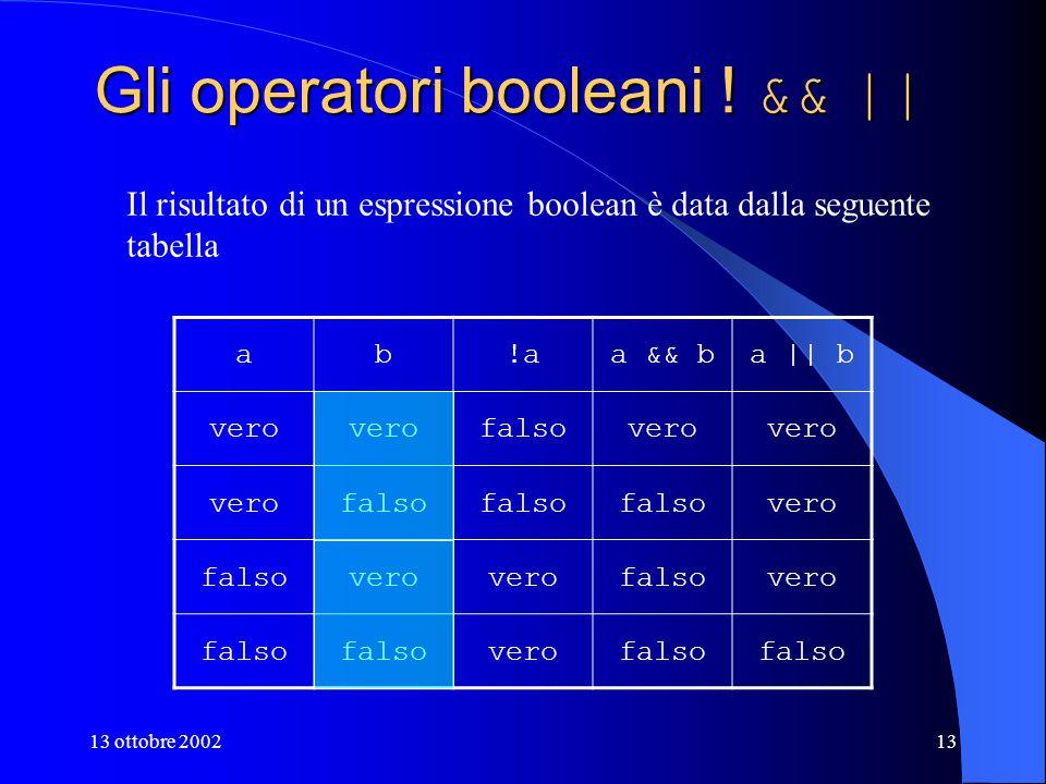 13 ottobre 200213 Gli operatori booleani .