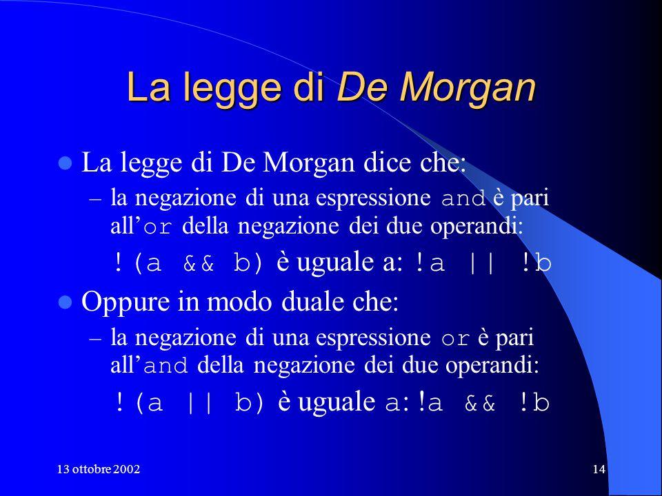 13 ottobre 200214 La legge di De Morgan La legge di De Morgan dice che: – la negazione di una espressione and è pari all' or della negazione dei due operandi: !(a && b) è uguale a: !a || !b Oppure in modo duale che: – la negazione di una espressione or è pari all' and della negazione dei due operandi: !(a || b) è uguale a : .