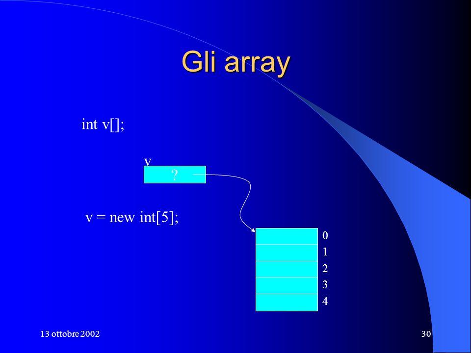 13 ottobre 200230 Gli array int v[]; v v = new int[5]; 0 1 2 3 4