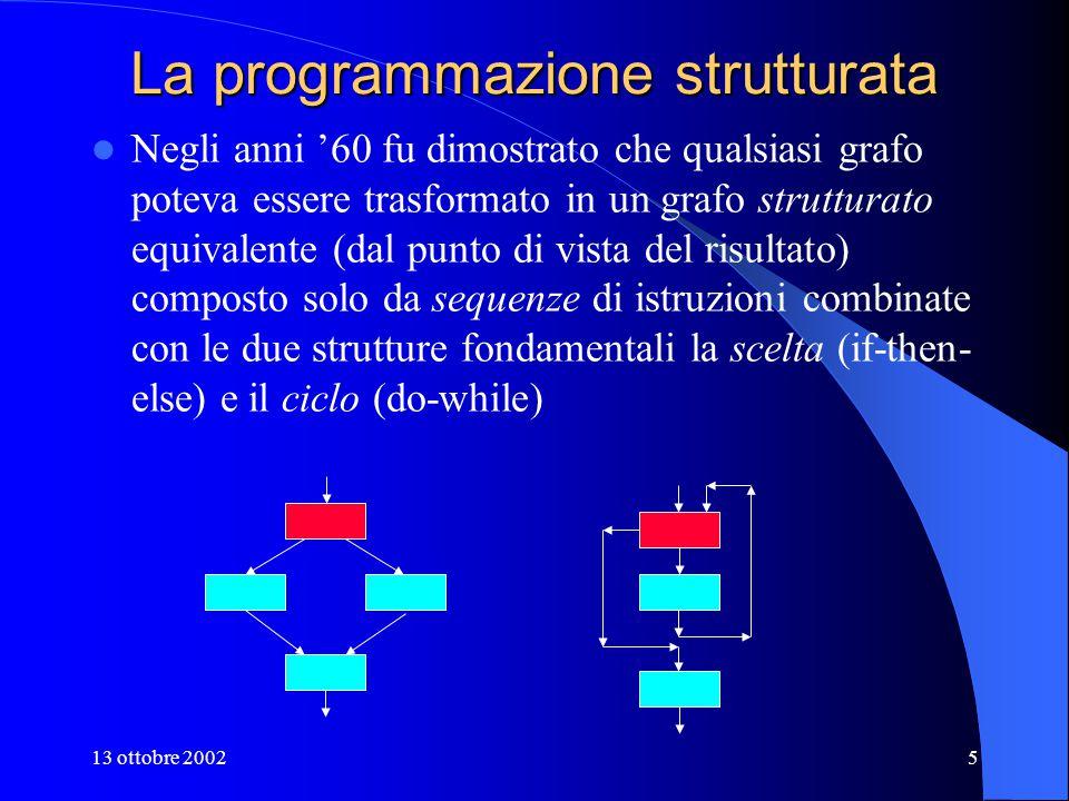 13 ottobre 20025 La programmazione strutturata Negli anni '60 fu dimostrato che qualsiasi grafo poteva essere trasformato in un grafo strutturato equivalente (dal punto di vista del risultato) composto solo da sequenze di istruzioni combinate con le due strutture fondamentali la scelta (if-then- else) e il ciclo (do-while)