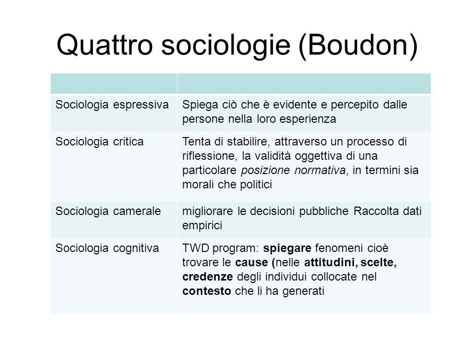 Quattro sociologie (Boudon) Sociologia espressivaSpiega ciò che è evidente e percepito dalle persone nella loro esperienza Sociologia criticaTenta di