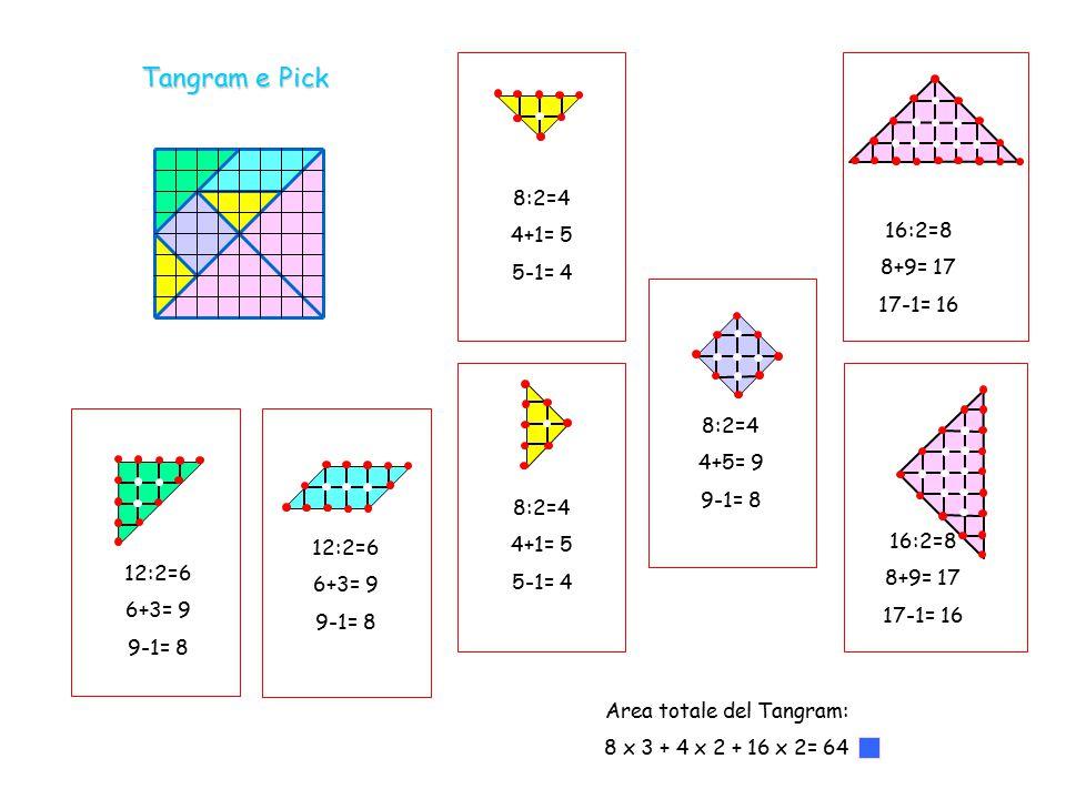 16:2=8 8+9= 17 17-1= 16 8:2=4 4+1= 5 5-1= 4 8:2=4 4+5= 9 9-1= 8 12:2=6 6+3= 9 9-1= 8 12:2=6 6+3= 9 9-1= 8 Area totale del Tangram: 8 x 3 + 4 x 2 + 16