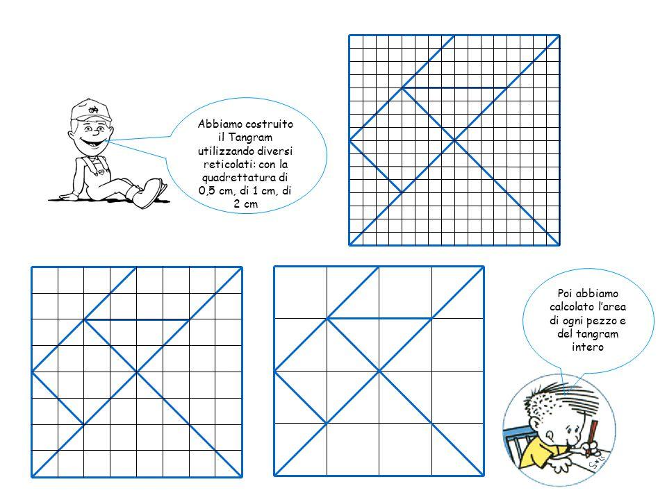 0,5 cm1 cm2 cm Triangolo grande A64164 Triangolo grande B64164 Parallelogramma3282 Triangolo Medio3282 Quadrato3282 Triangolo piccolo A1641 Triangolo piccolo B1641 Area totale del Tangram2566416 Calcoliamo l'area dei singoli pezzi del Tangram e completiamo la tabella