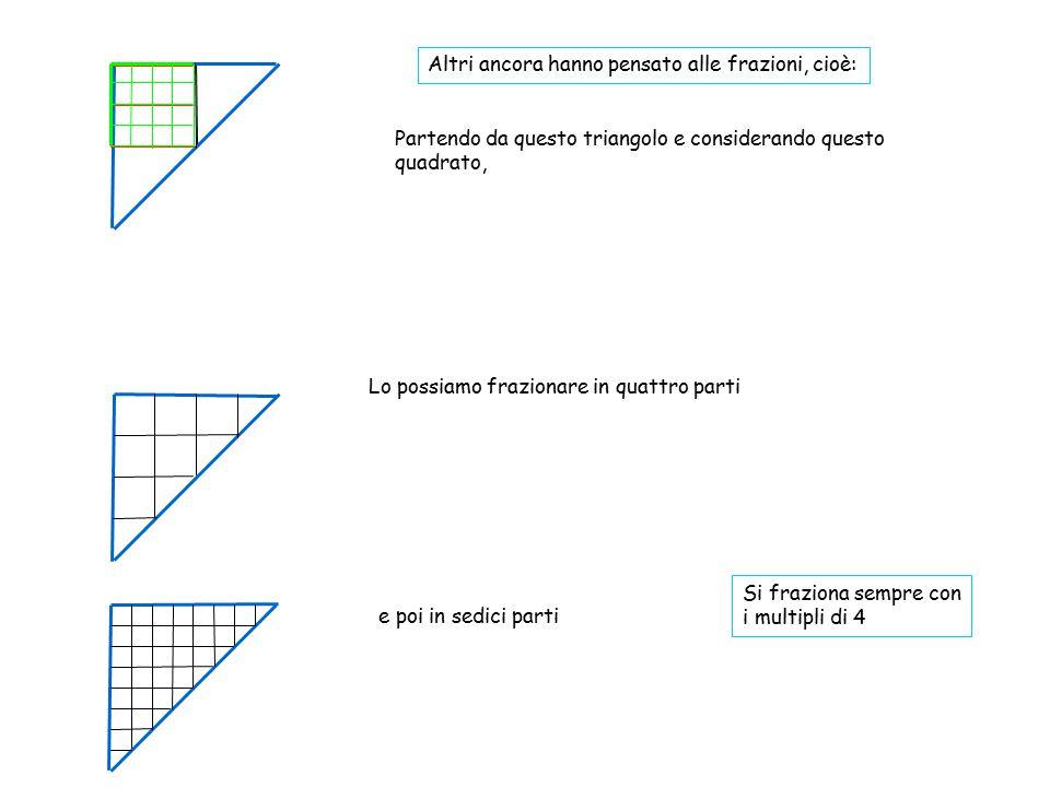Un'altra osservazione riguarda l' estensione dei pezzi del tangram: I due triangoli grandi sono uguali e hanno lo stesso numero di quadretti.