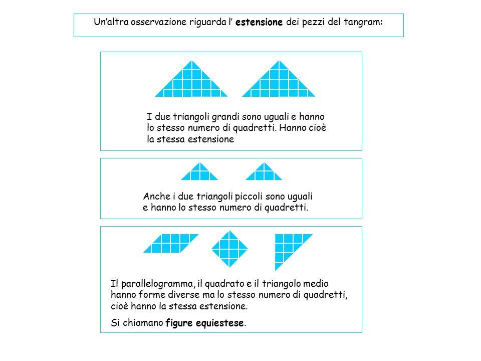 Un'altra osservazione riguarda l' estensione dei pezzi del tangram: I due triangoli grandi sono uguali e hanno lo stesso numero di quadretti. Hanno ci
