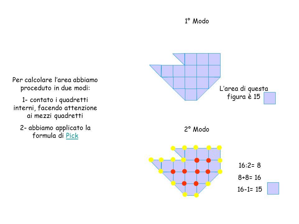 Per calcolare l'area abbiamo proceduto in due modi: 1- contato i quadretti interni, facendo attenzione ai mezzi quadretti 2- abbiamo applicato la form