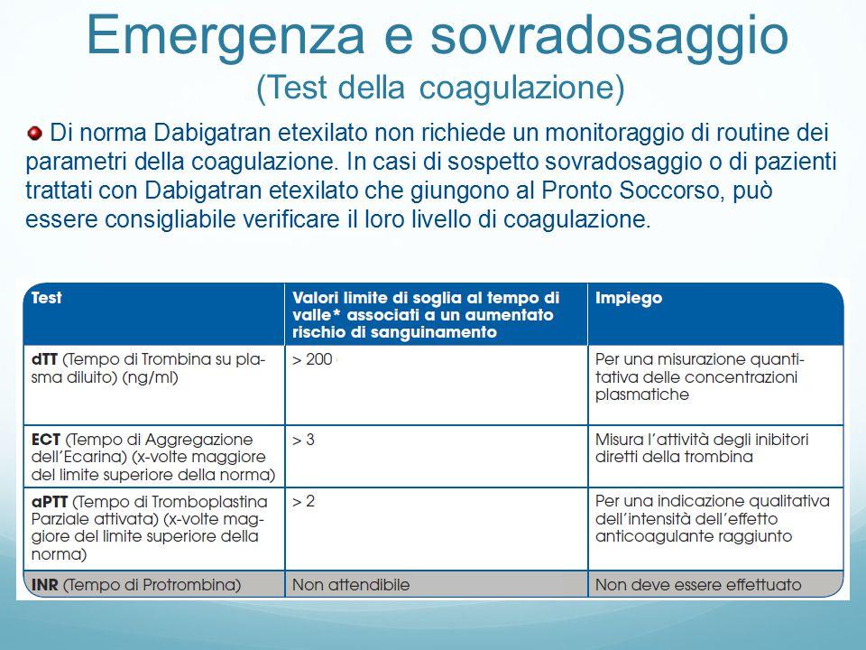 Emergenza e sovradosaggio (Test della coagulazione) Di norma Dabigatran etexilato non richiede un monitoraggio di routine dei parametri della coagulazione.