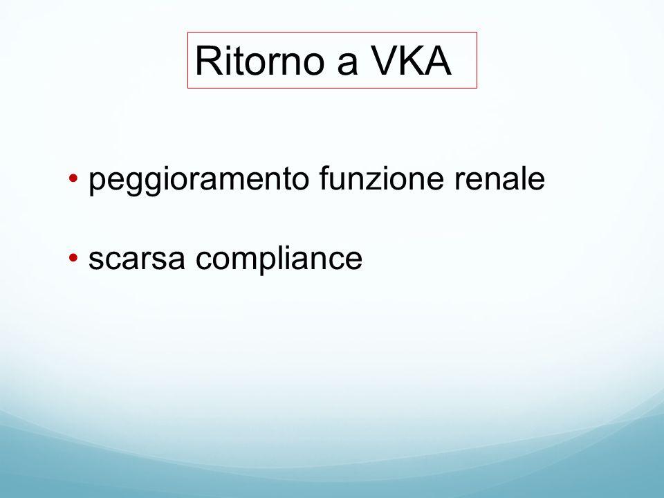 Ritorno a VKA peggioramento funzione renale scarsa compliance