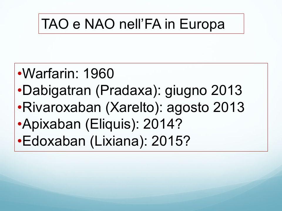 TAO e NAO nell'FA in USA Warfarin: 1960 Dabigatran (Pradaxa): settembre 2010 Rivaroxaban (Xarelto): novembre 2011 Apixaban (Eliquis): dicembre 2012 Edoxaban (Lixiana): 2015?