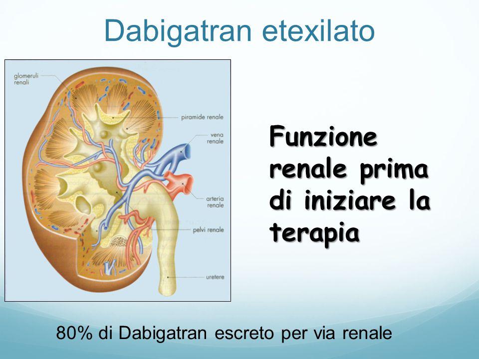 Funzione renale prima di iniziare la terapia Dabigatran etexilato 80% di Dabigatran escreto per via renale