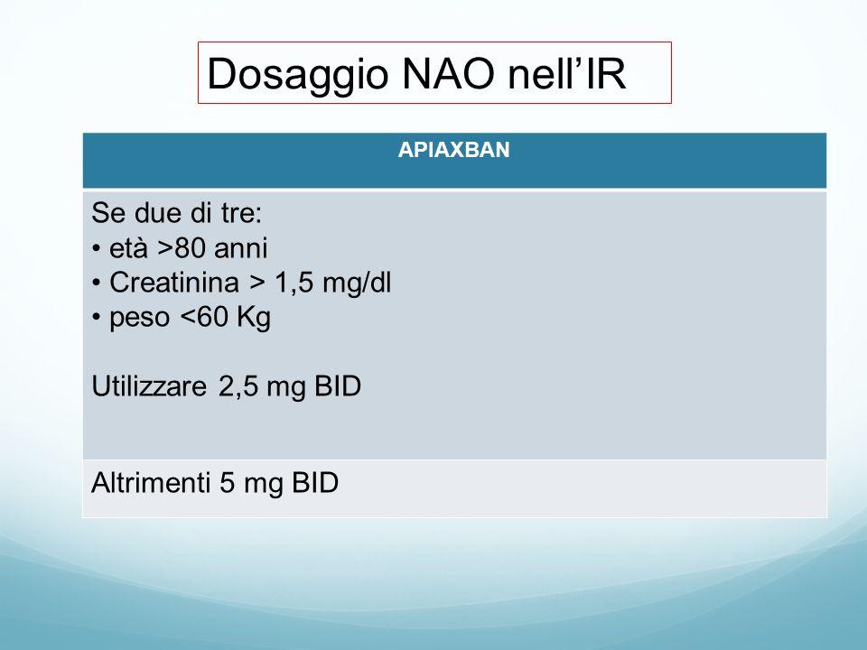 APIAXBAN Se due di tre: età >80 anni Creatinina > 1,5 mg/dl peso <60 Kg Utilizzare 2,5 mg BID Altrimenti 5 mg BID
