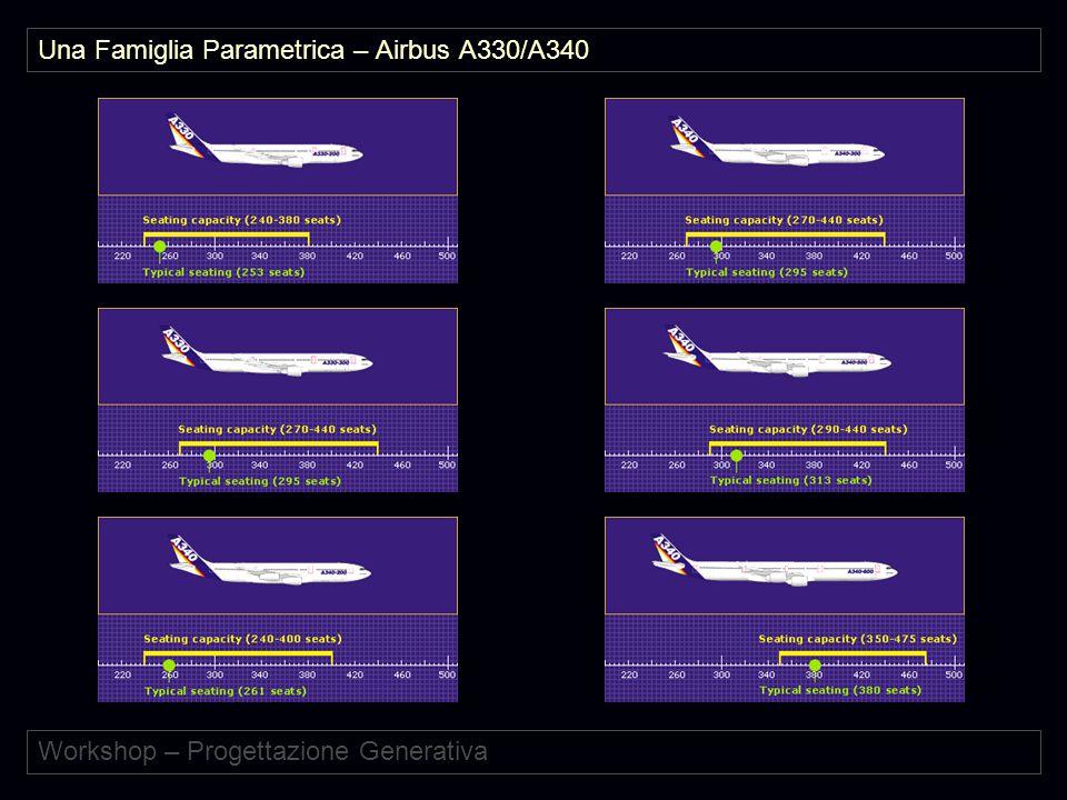 Workshop – Progettazione Generativa Una Famiglia Parametrica – Airbus A330/A340