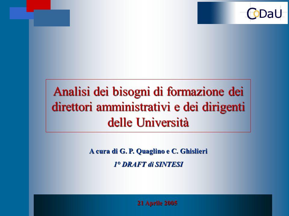 1 Analisi dei bisogni di formazione dei direttori amministrativi e dei dirigenti delle Università A cura di G.