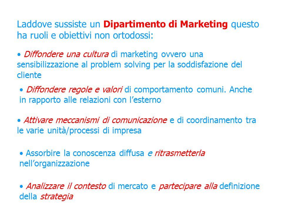 Laddove sussiste un Dipartimento di Marketing questo ha ruoli e obiettivi non ortodossi: Diffondere una cultura di marketing ovvero una sensibilizzazi