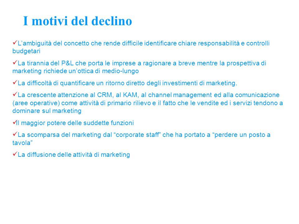 Marketing come value delivery process Non necessariamente si identifica con un dipartimento Part-time marketers e full time marketers