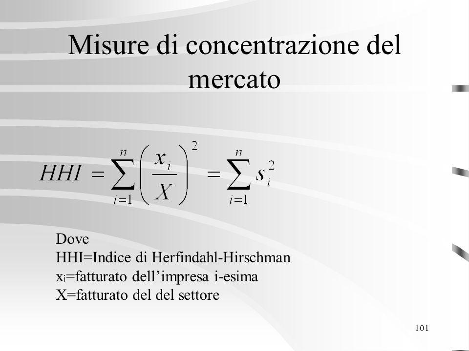 101 Misure di concentrazione del mercato Dove HHI=Indice di Herfindahl-Hirschman x i =fatturato dell'impresa i-esima X=fatturato del del settore