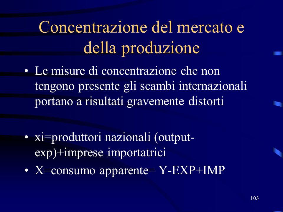 103 Concentrazione del mercato e della produzione Le misure di concentrazione che non tengono presente gli scambi internazionali portano a risultati gravemente distorti xi=produttori nazionali (output- exp)+imprese importatrici X=consumo apparente= Y-EXP+IMP