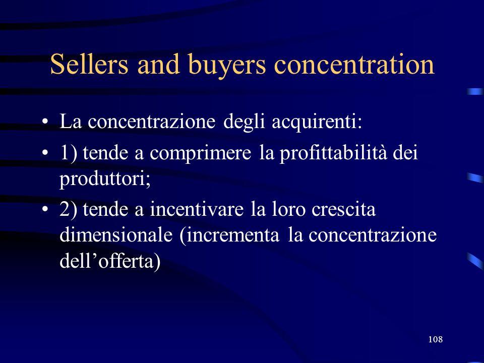 108 Sellers and buyers concentration La concentrazione degli acquirenti: 1) tende a comprimere la profittabilità dei produttori; 2) tende a incentivar