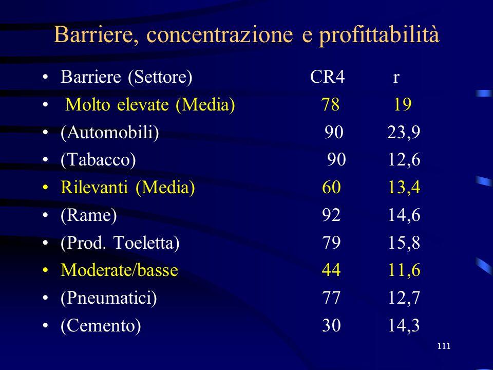 111 Barriere, concentrazione e profittabilità Barriere (Settore) CR4 r Molto elevate (Media) 78 19 (Automobili) 9023,9 (Tabacco) 9012,6 Rilevanti (Media) 6013,4 (Rame) 9214,6 (Prod.