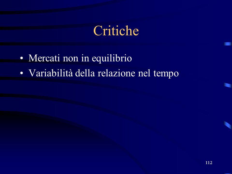 112 Critiche Mercati non in equilibrio Variabilità della relazione nel tempo