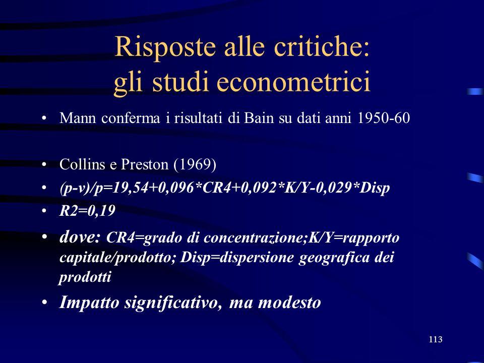 Risposte alle critiche: gli studi econometrici Mann conferma i risultati di Bain su dati anni 1950-60 Collins e Preston (1969) (p-v)/p=19,54+0,096*CR4+0,092*K/Y-0,029*Disp R2=0,19 dove: CR4=grado di concentrazione;K/Y=rapporto capitale/prodotto; Disp=dispersione geografica dei prodotti Impatto significativo, ma modesto 113