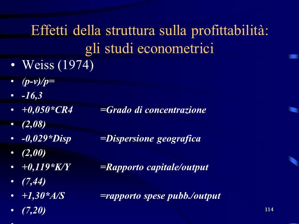 114 Effetti della struttura sulla profittabilità: gli studi econometrici Weiss (1974) (p-v)/p= -16,3 +0,050*CR4 =Grado di concentrazione (2,08) -0,029*Disp=Dispersione geografica (2,00) +0,119*K/Y=Rapporto capitale/output (7,44) +1,30*A/S=rapporto spese pubb./output (7,20)